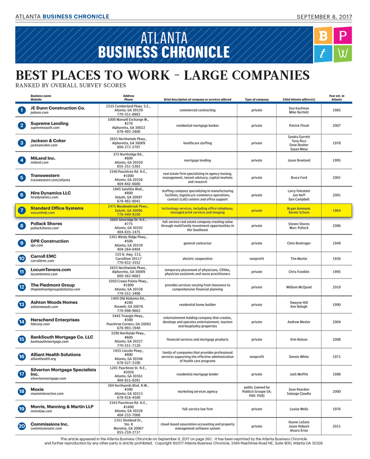Best Places to Work.png