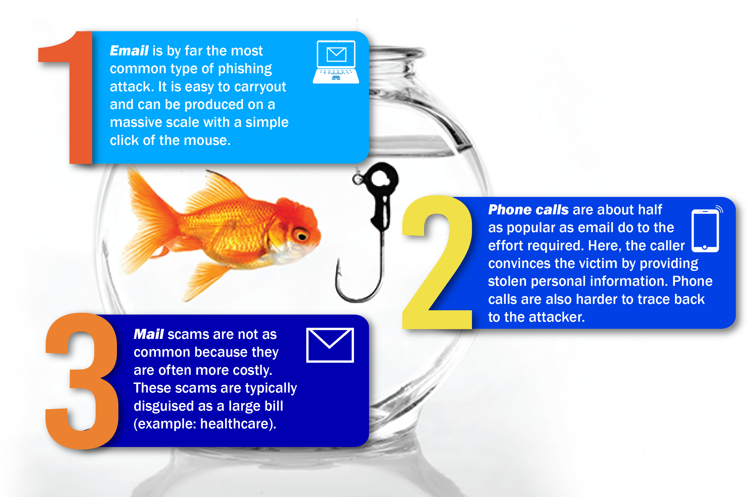 Different Types of Phishing Attacks-1