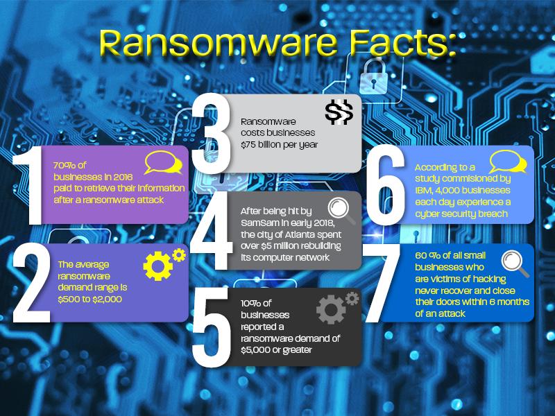 Ransomware Statistics-3
