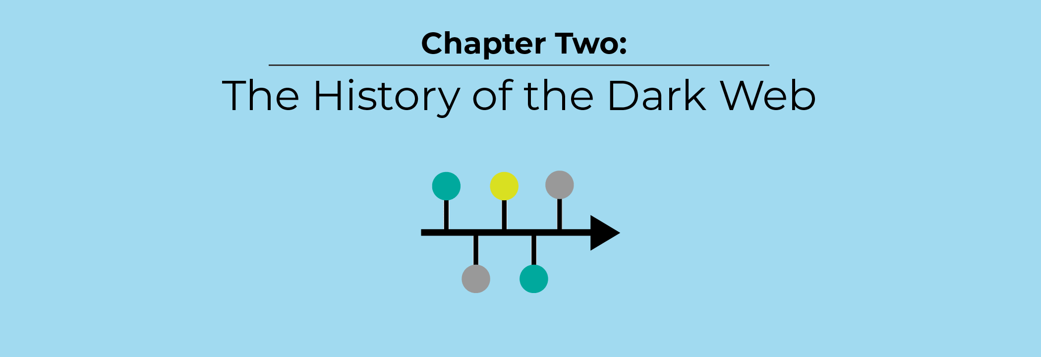 The History of the Dark Web